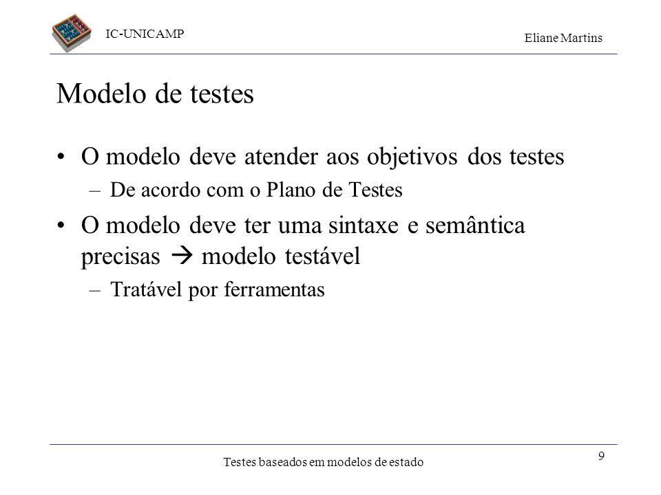 IC-UNICAMP Eliane Martins Testes baseados em modelos de estado 9 Modelo de testes O modelo deve atender aos objetivos dos testes –De acordo com o Plan