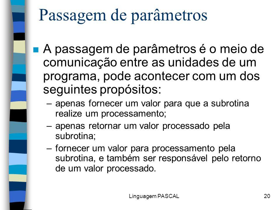 Linguagem PASCAL20 n A passagem de parâmetros é o meio de comunicação entre as unidades de um programa, pode acontecer com um dos seguintes propósitos