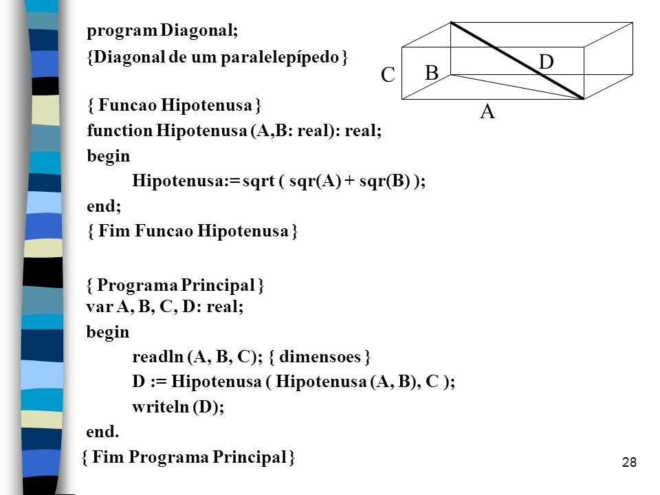 Linguagem PASCAL28 program Diagonal; {Diagonal de um paralelepípedo } { Funcao Hipotenusa } function Hipotenusa (A,B: real): real; begin Hipotenusa:=