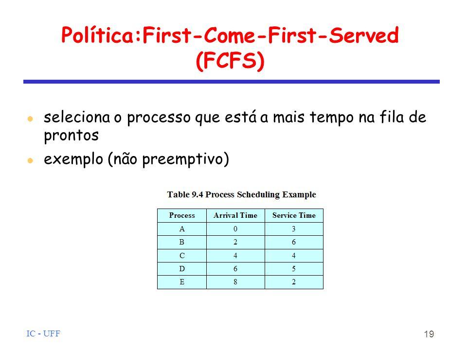 IC - UFF 19 Política:First-Come-First-Served (FCFS) seleciona o processo que está a mais tempo na fila de prontos exemplo (não preemptivo)