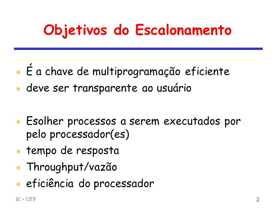 IC - UFF 2 Objetivos do Escalonamento É a chave de multiprogramação eficiente deve ser transparente ao usuário Esolher processos a serem executados por pelo processador(es) tempo de resposta Throughput/vazão eficiência do processador