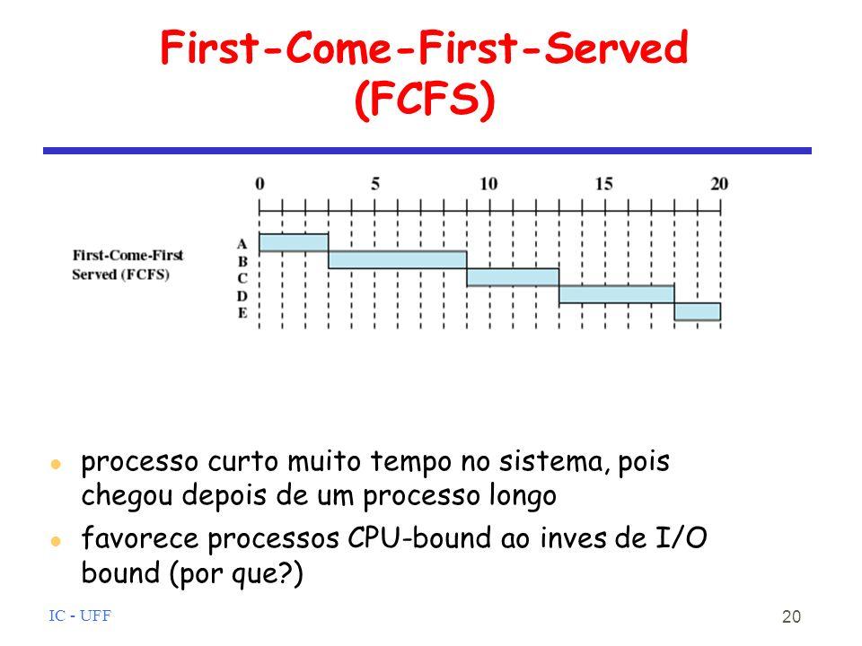 IC - UFF 20 First-Come-First-Served (FCFS) processo curto muito tempo no sistema, pois chegou depois de um processo longo favorece processos CPU-bound ao inves de I/O bound (por que?)