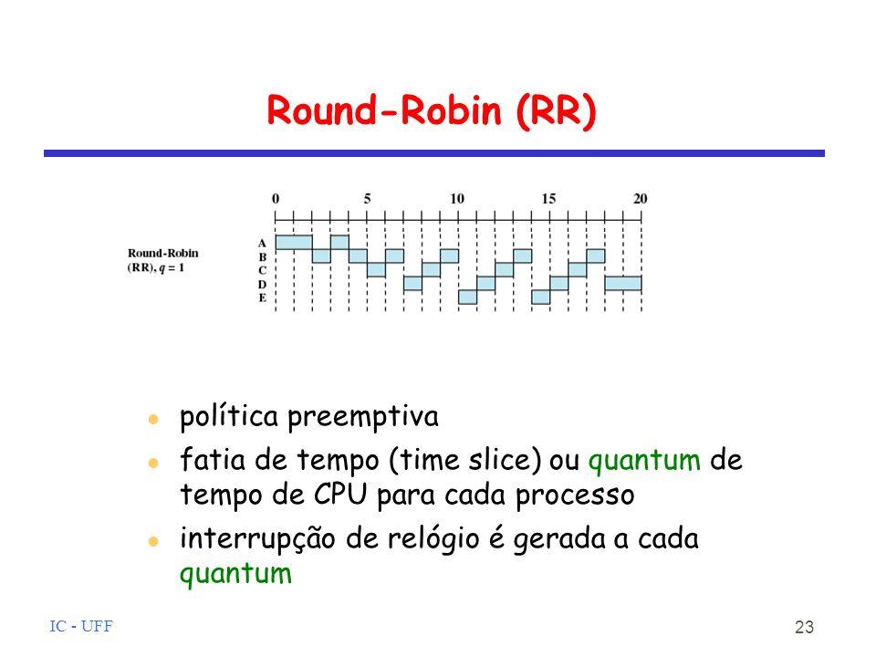 IC - UFF 23 Round-Robin (RR) política preemptiva fatia de tempo (time slice) ou quantum de tempo de CPU para cada processo interrupção de relógio é gerada a cada quantum