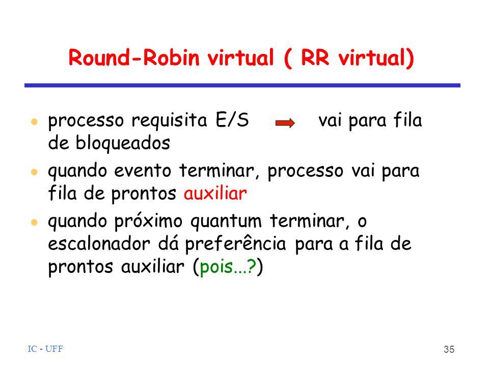 IC - UFF 35 Round-Robin virtual ( RR virtual) processo requisita E/S vai para fila de bloqueados quando evento terminar, processo vai para fila de prontos auxiliar quando próximo quantum terminar, o escalonador dá preferência para a fila de prontos auxiliar (pois...?)