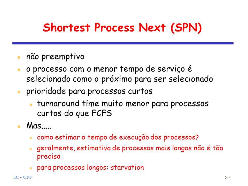 IC - UFF 37 Shortest Process Next (SPN) não preemptivo o processo com o menor tempo de serviço é selecionado como o próximo para ser selecionado prioridade para processos curtos turnaround time muito menor para processos curtos do que FCFS Mas.....