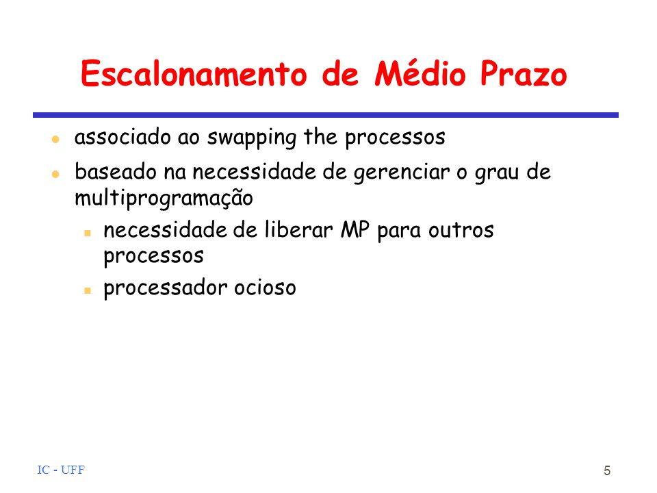 IC - UFF 5 Escalonamento de Médio Prazo associado ao swapping the processos baseado na necessidade de gerenciar o grau de multiprogramação necessidade de liberar MP para outros processos processador ocioso