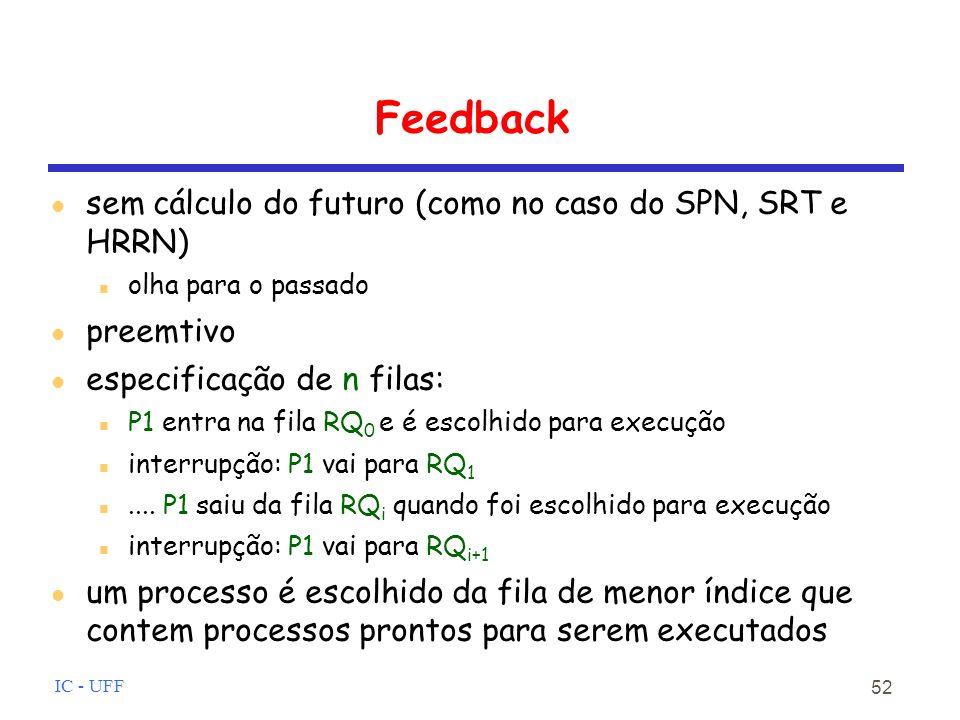 IC - UFF 52 Feedback sem cálculo do futuro (como no caso do SPN, SRT e HRRN) olha para o passado preemtivo especificação de n filas: P1 entra na fila RQ 0 e é escolhido para execução interrupção: P1 vai para RQ 1....