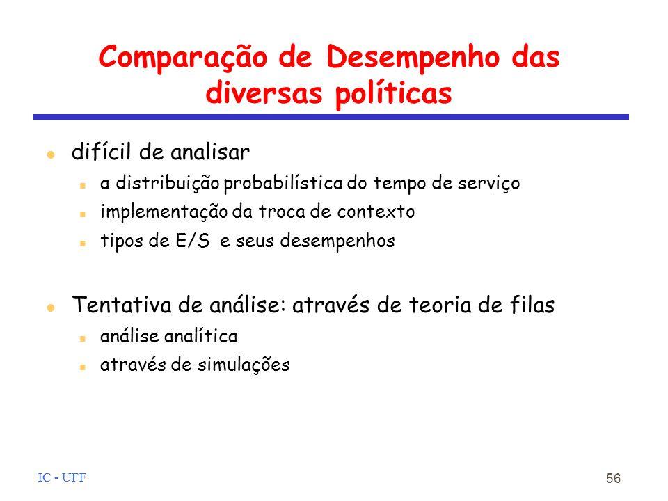 IC - UFF 56 Comparação de Desempenho das diversas políticas difícil de analisar a distribuição probabilística do tempo de serviço implementação da troca de contexto tipos de E/S e seus desempenhos Tentativa de análise: através de teoria de filas análise analítica através de simulações