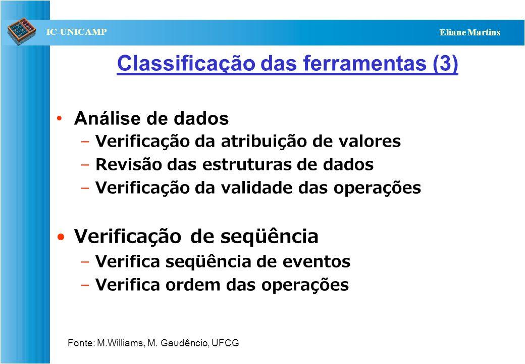 QST112 06/2001 IC-UNICAMP Eliane Martins Classificação das ferramentas (3) Análise de dados –Verificação da atribuição de valores –Revisão das estrutu