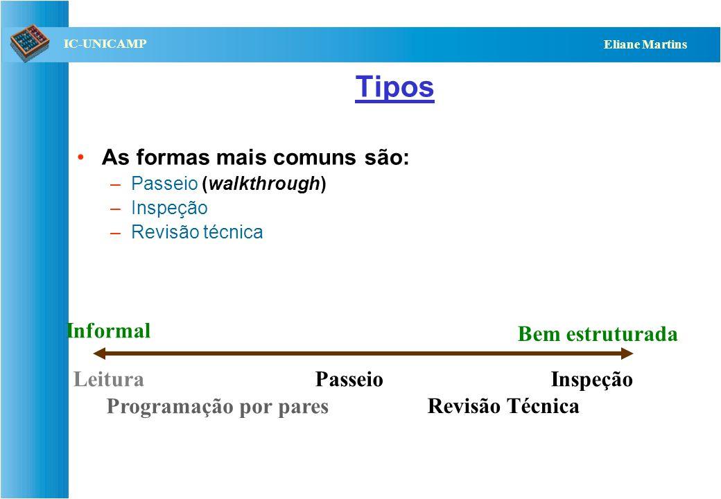 QST112 06/2001 IC-UNICAMP Eliane Martins Tipos As formas mais comuns são: –Passeio (walkthrough) –Inspeção –Revisão técnica Bem estruturada Informal I