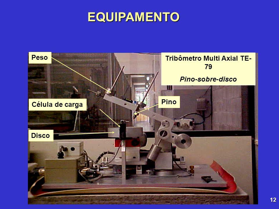 12 Tribômetro Multi Axial TE- 79 Pino-sobre-disco Célula de carga Disco Peso Pino EQUIPAMENTO