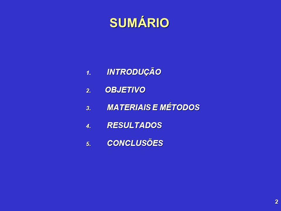 2 SUMÁRIO INTRODUÇÃO 1. INTRODUÇÃO 2. OBJETIVO 3. MATERIAIS E MÉTODOS 4. RESULTADOS 5. CONCLUSÕES
