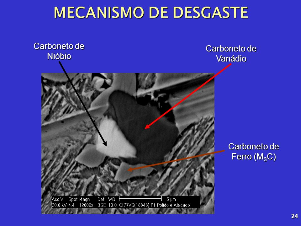 24 Carboneto de Nióbio Carboneto de Vanádio Carboneto de Ferro (M 3 C) MECANISMO DE DESGASTE