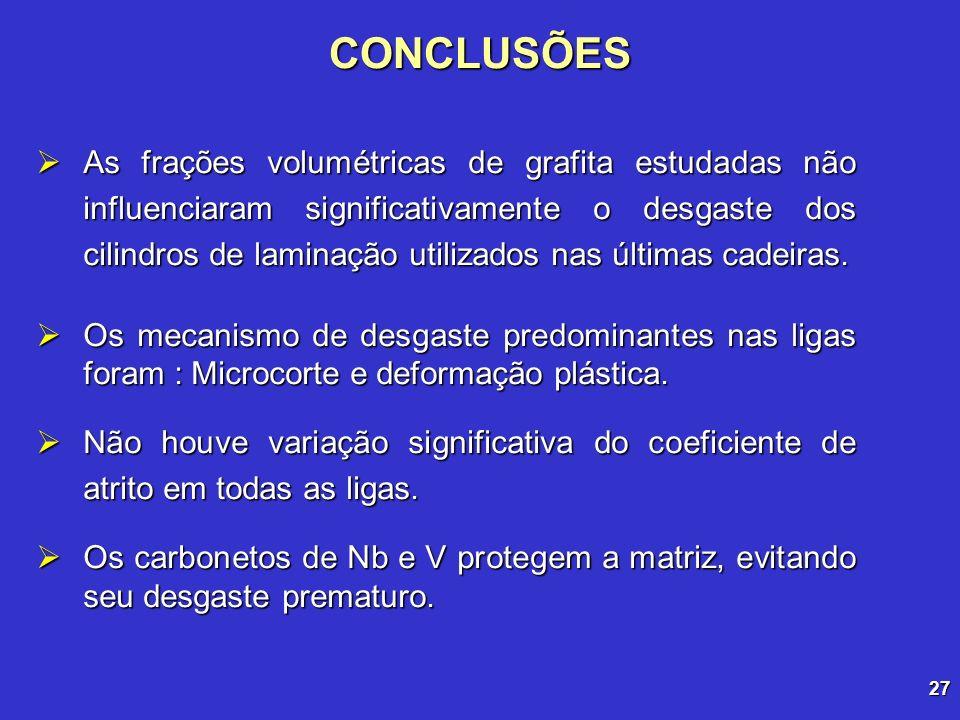 27CONCLUSÕES As frações volumétricas de grafita estudadas não influenciaram significativamente o desgaste dos cilindros de laminação utilizados nas úl