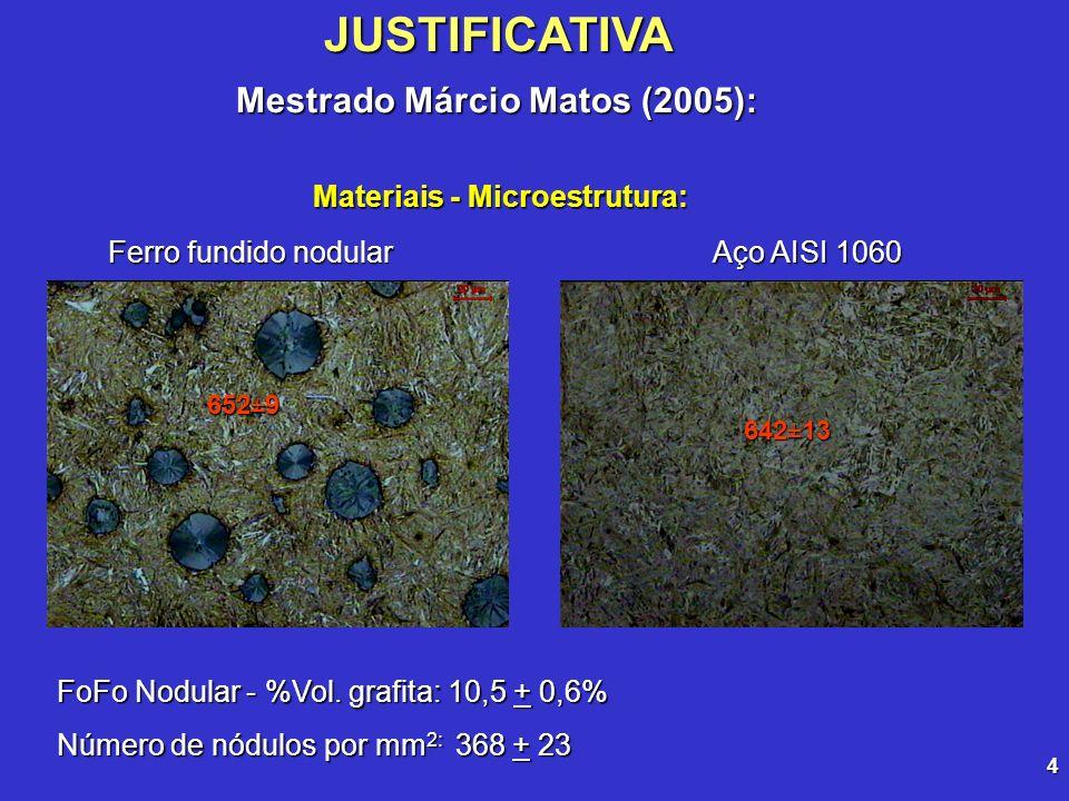 4JUSTIFICATIVA Mestrado Márcio Matos (2005): Materiais - Microestrutura: 652±9 642±13 Ferro fundido nodular Aço AISI 1060 FoFo Nodular - %Vol. grafita