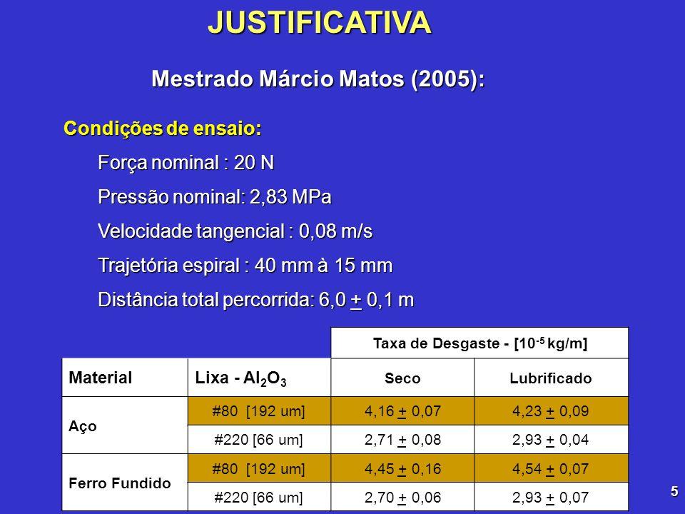 5JUSTIFICATIVA Taxa de Desgaste - [10 -5 kg/m] MaterialLixa - Al 2 O 3 SecoLubrificado Aço #80 [192 um]4,16 + 0,074,23 + 0,09 #220 [66 um]2,71 + 0,082