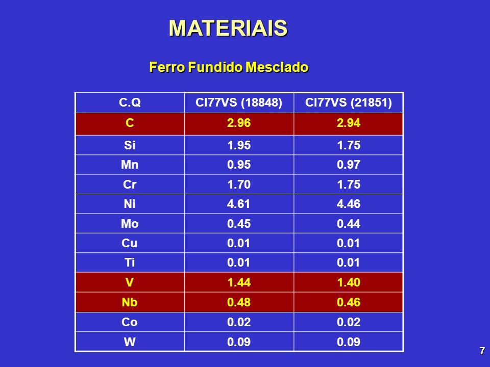 7 MATERIAIS C.QCI77VS (18848)CI77VS (21851) C2.962.94 Si1.951.75 Mn0.950.97 Cr1.701.75 Ni4.614.46 Mo0.450.44 Cu0.01 Ti0.01 V1.441.40 Nb0.480.46 Co0.02