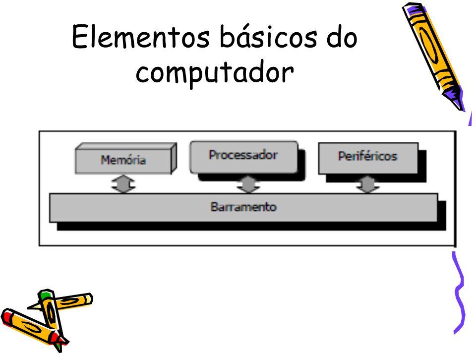 A Unidade de Sistema Abriga os componentes eletrônicos do sistema de computador: – Placa-mãe (motherboard) – Dispositivos de armazenamento