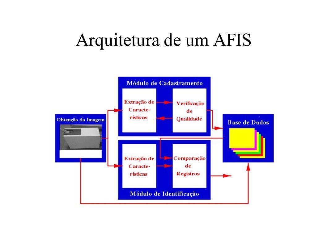 Arquitetura de um AFIS