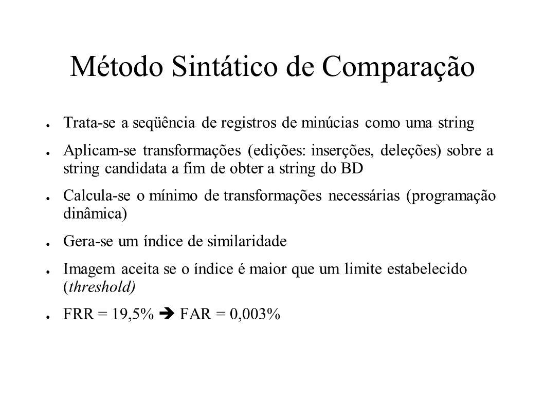 Método Sintático de Comparação Trata-se a seqüência de registros de minúcias como uma string Aplicam-se transformações (edições: inserções, deleções) sobre a string candidata a fim de obter a string do BD Calcula-se o mínimo de transformações necessárias (programação dinâmica) Gera-se um índice de similaridade Imagem aceita se o índice é maior que um limite estabelecido (threshold) FRR = 19,5% FAR = 0,003%