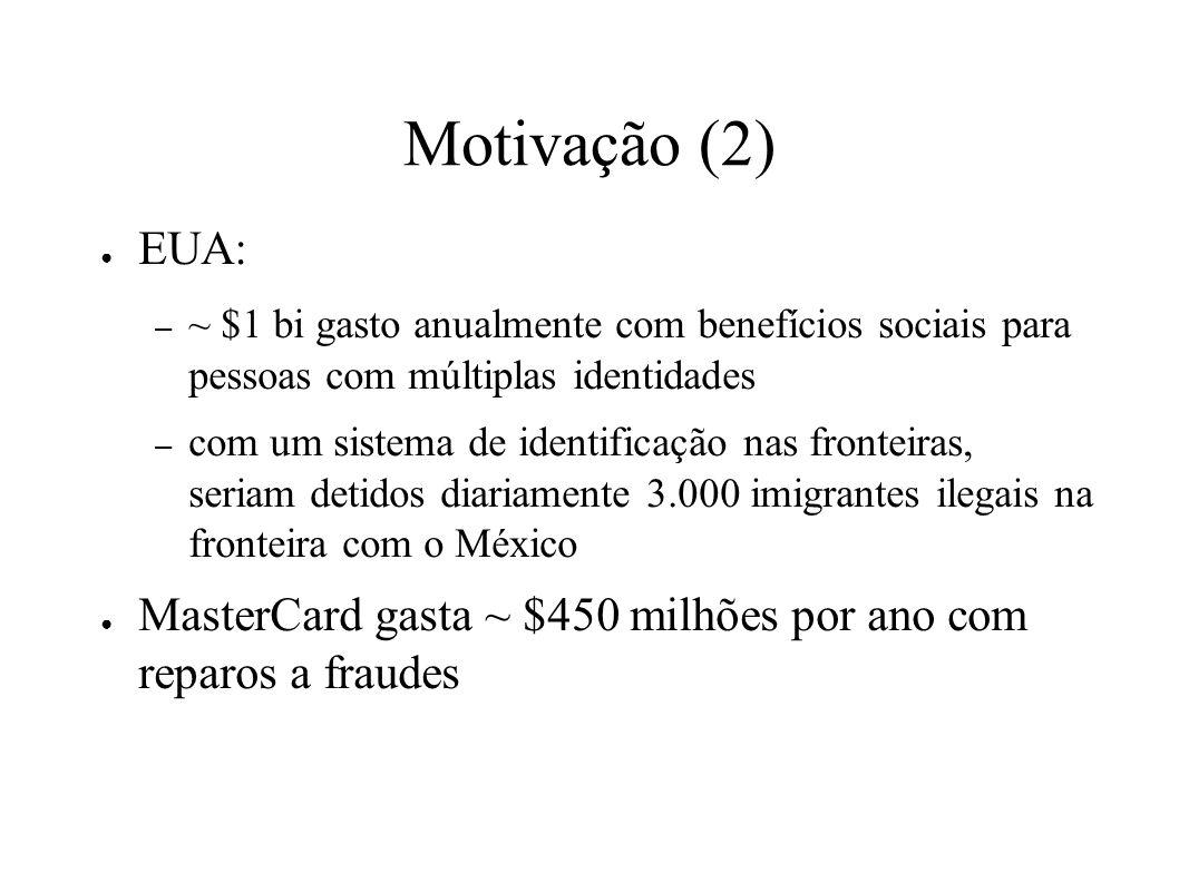 Motivação (2) EUA: – ~ $1 bi gasto anualmente com benefícios sociais para pessoas com múltiplas identidades – com um sistema de identificação nas fronteiras, seriam detidos diariamente 3.000 imigrantes ilegais na fronteira com o México MasterCard gasta ~ $450 milhões por ano com reparos a fraudes