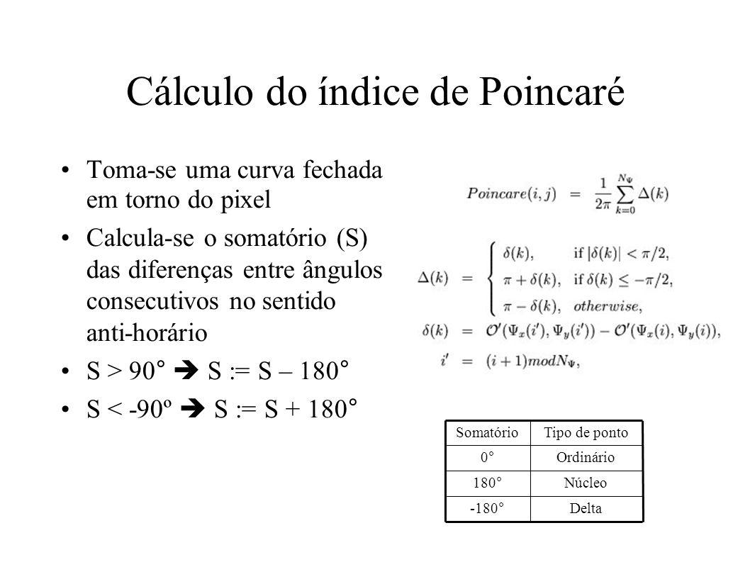 Cálculo do índice de Poincaré Toma-se uma curva fechada em torno do pixel Calcula-se o somatório (S) das diferenças entre ângulos consecutivos no sentido anti-horário S > 90° S := S – 180° S < -90º S := S + 180° Sendo uma curva fechada e O é a imagem direcional Delta-180° Núcleo180° Ordinário0° Tipo de pontoSomatório