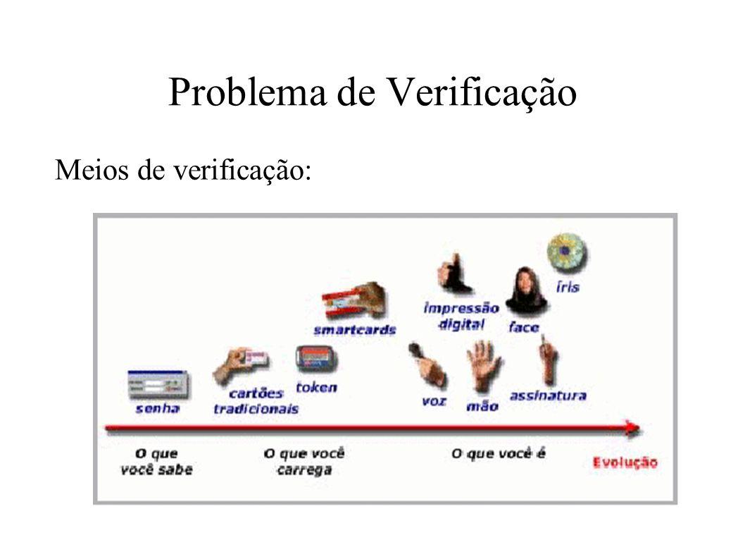 Problema de Verificação Meios de verificação: