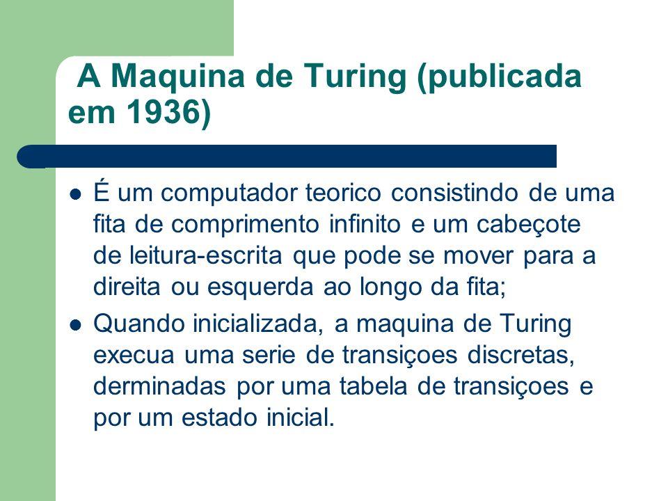 A Maquina de Turing (publicada em 1936) É um computador teorico consistindo de uma fita de comprimento infinito e um cabeçote de leitura-escrita que p