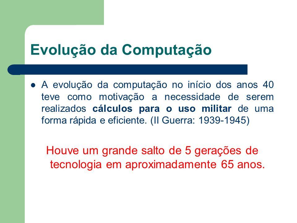 Evolução da Computação A evolução da computação no início dos anos 40 teve como motivação a necessidade de serem realizados cálculos para o uso milita