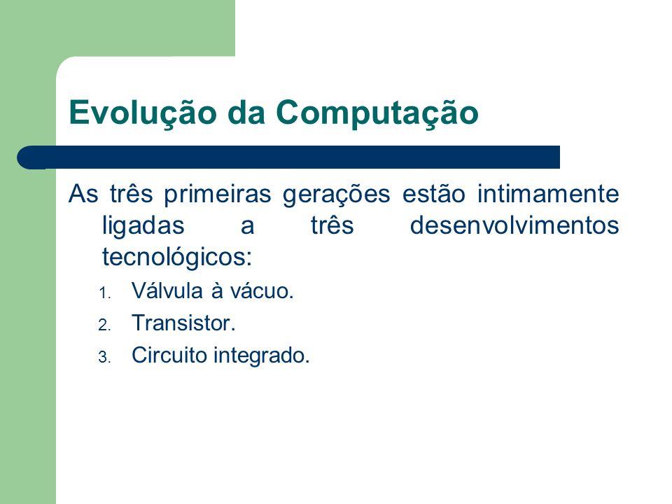 Evolução da Computação As três primeiras gerações estão intimamente ligadas a três desenvolvimentos tecnológicos: 1. Válvula à vácuo. 2. Transistor. 3