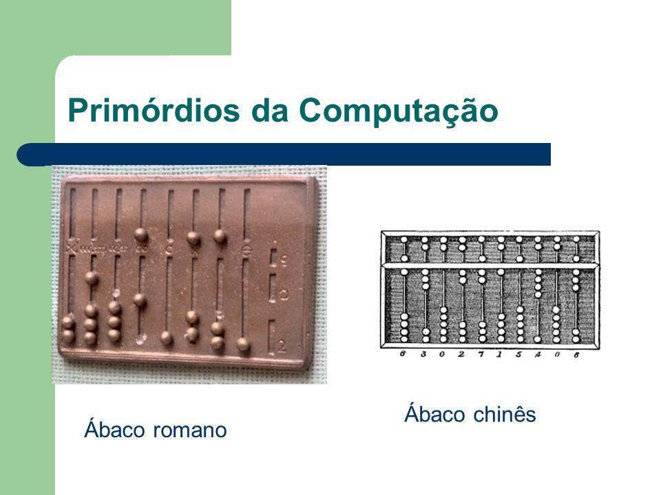 Primórdios da Computação Ábaco romano Ábaco chinês