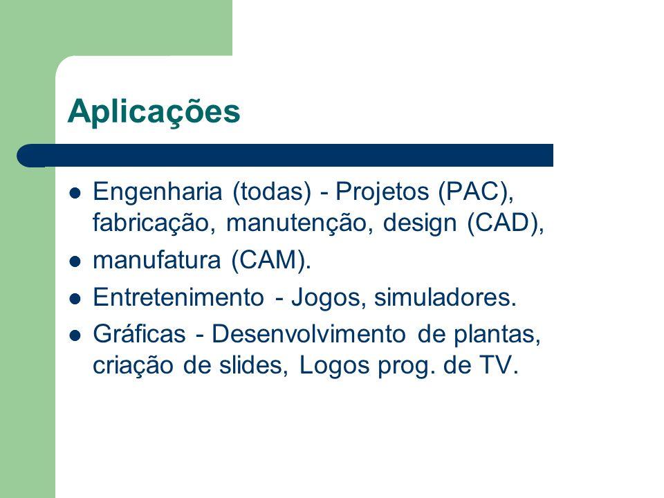 Aplicações Engenharia (todas) - Projetos (PAC), fabricação, manutenção, design (CAD), manufatura (CAM). Entretenimento - Jogos, simuladores. Gráficas