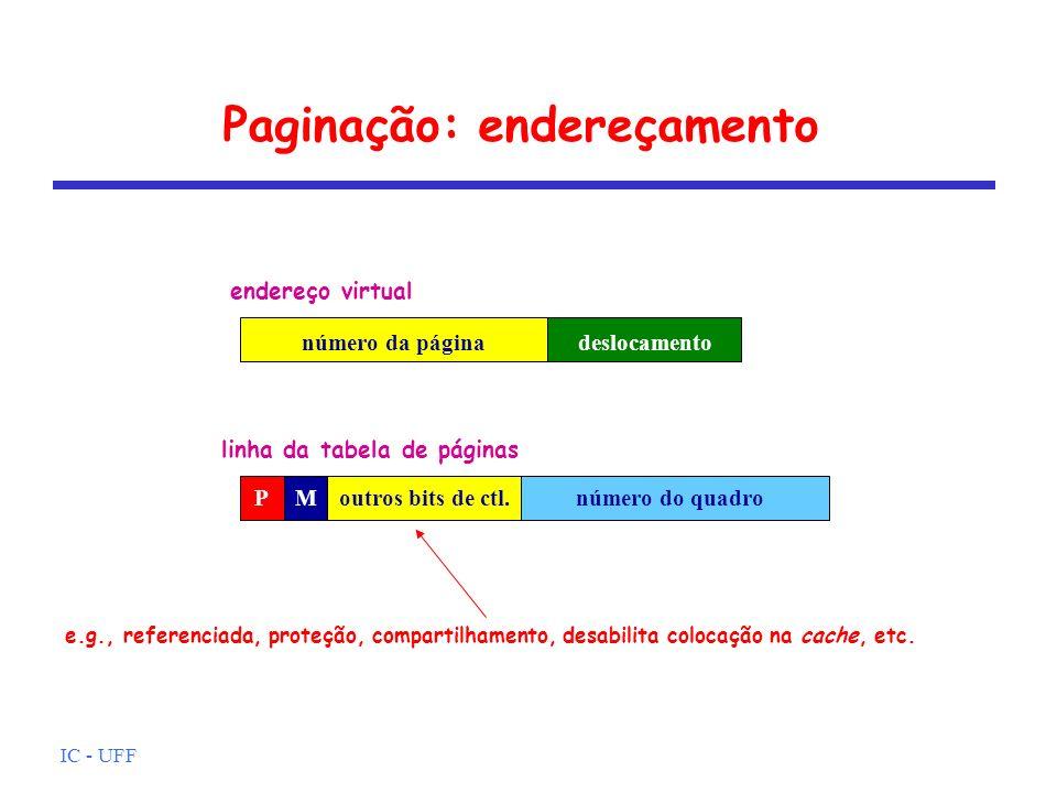 IC - UFF Paginação: endereçamento outros bits de ctl.PMnúmero do quadro número da páginadeslocamento endereço virtual linha da tabela de páginas e.g.,