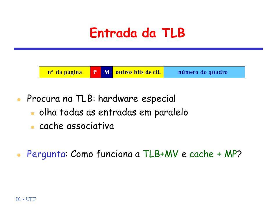 IC - UFF Entrada da TLB Procura na TLB: hardware especial olha todas as entradas em paralelo cache associativa Pergunta: Como funciona a TLB+MV e cach