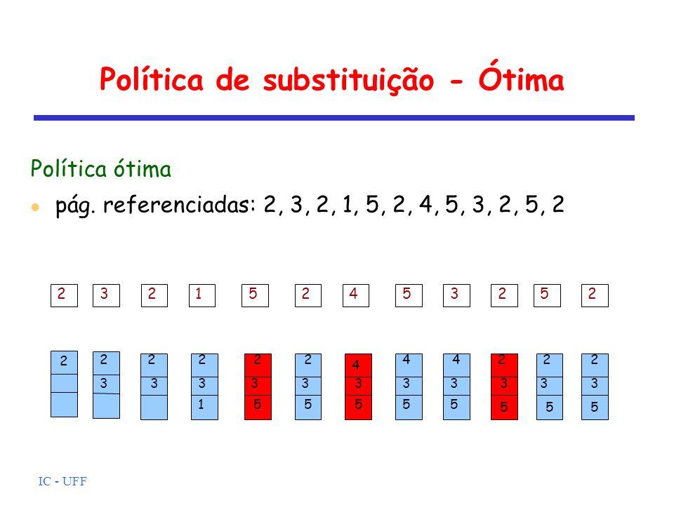 IC - UFF Política de substituição - Ótima Política ótima pág. referenciadas: 2, 3, 2, 1, 5, 2, 4, 5, 3, 2, 5, 2 2 2 3 2 3 1 2 3 2 3 5 2 3 5 4 3 5 4 3