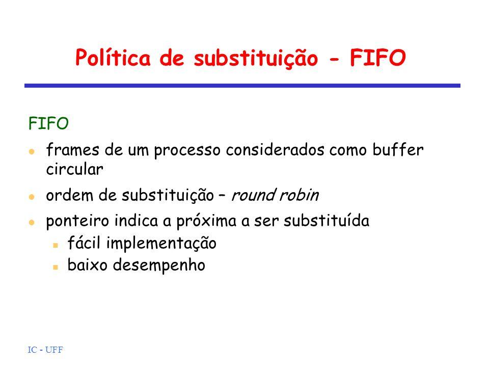 IC - UFF Política de substituição - FIFO FIFO frames de um processo considerados como buffer circular ordem de substituição – round robin ponteiro ind