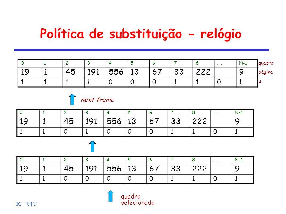 IC - UFF Política de substituição - relógio 012345678....N-1 191451915561367332229 11110001101 next frame quadro página u 012345678....N-1 19145191556
