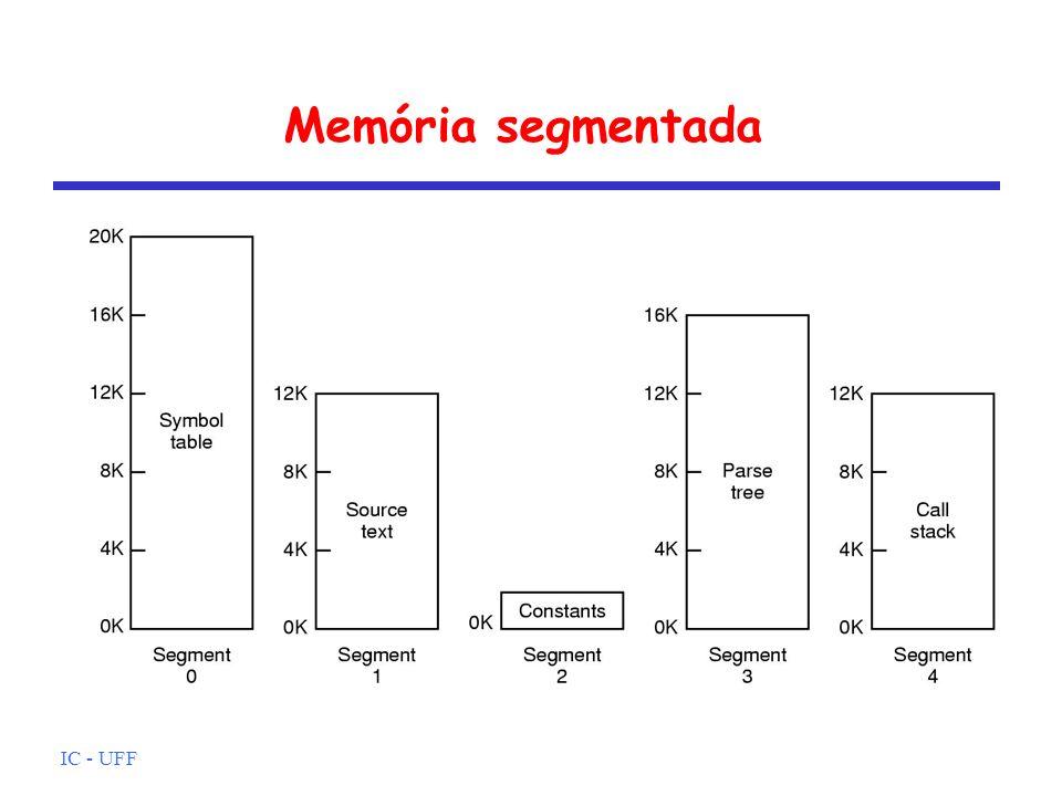 IC - UFF Memória segmentada