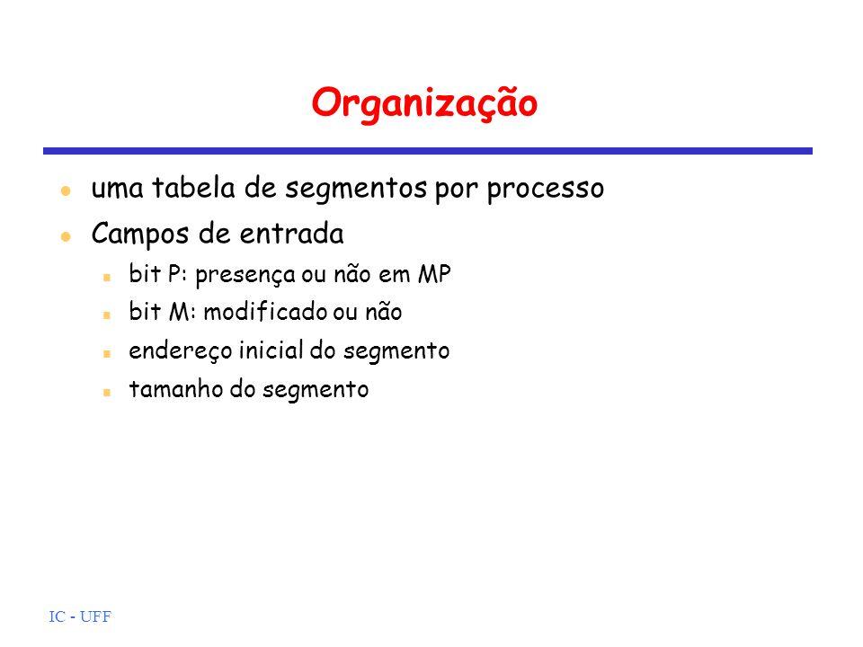 IC - UFF Organização uma tabela de segmentos por processo Campos de entrada bit P: presença ou não em MP bit M: modificado ou não endereço inicial do