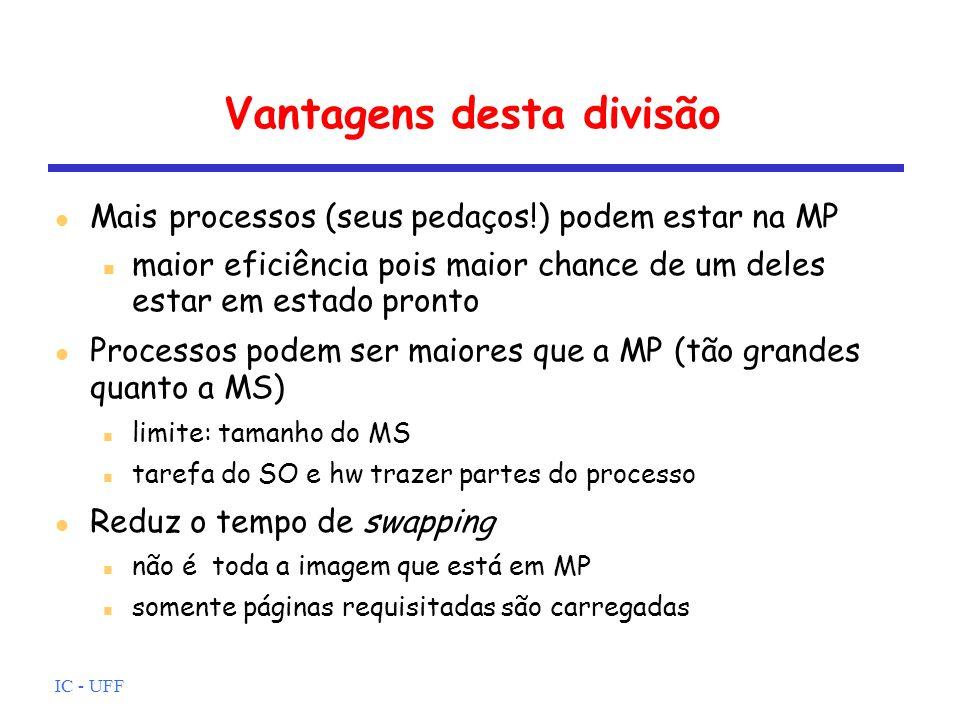 IC - UFF Vantagens desta divisão Mais processos (seus pedaços!) podem estar na MP maior eficiência pois maior chance de um deles estar em estado pront