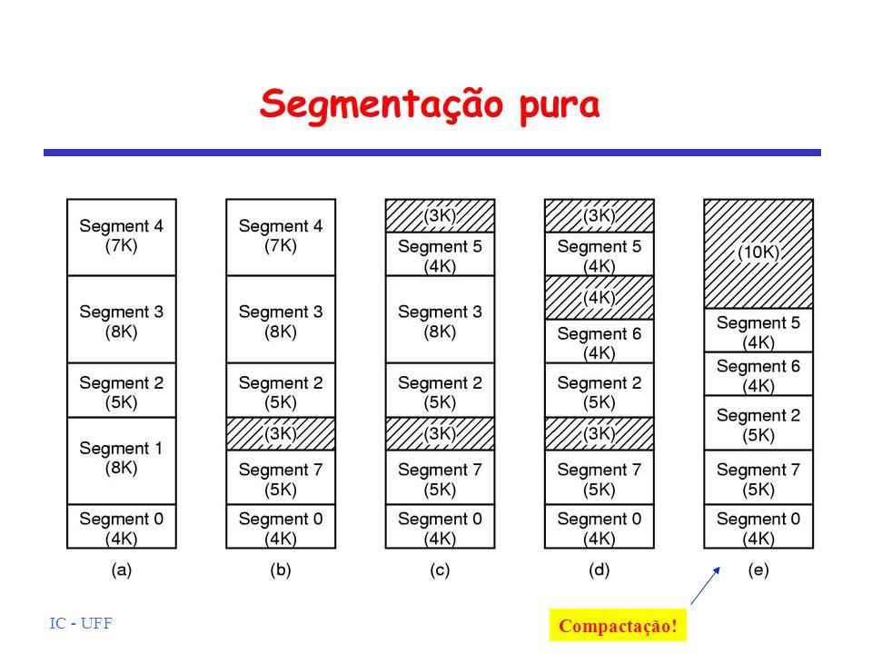 IC - UFF Segmentação pura Compactação!