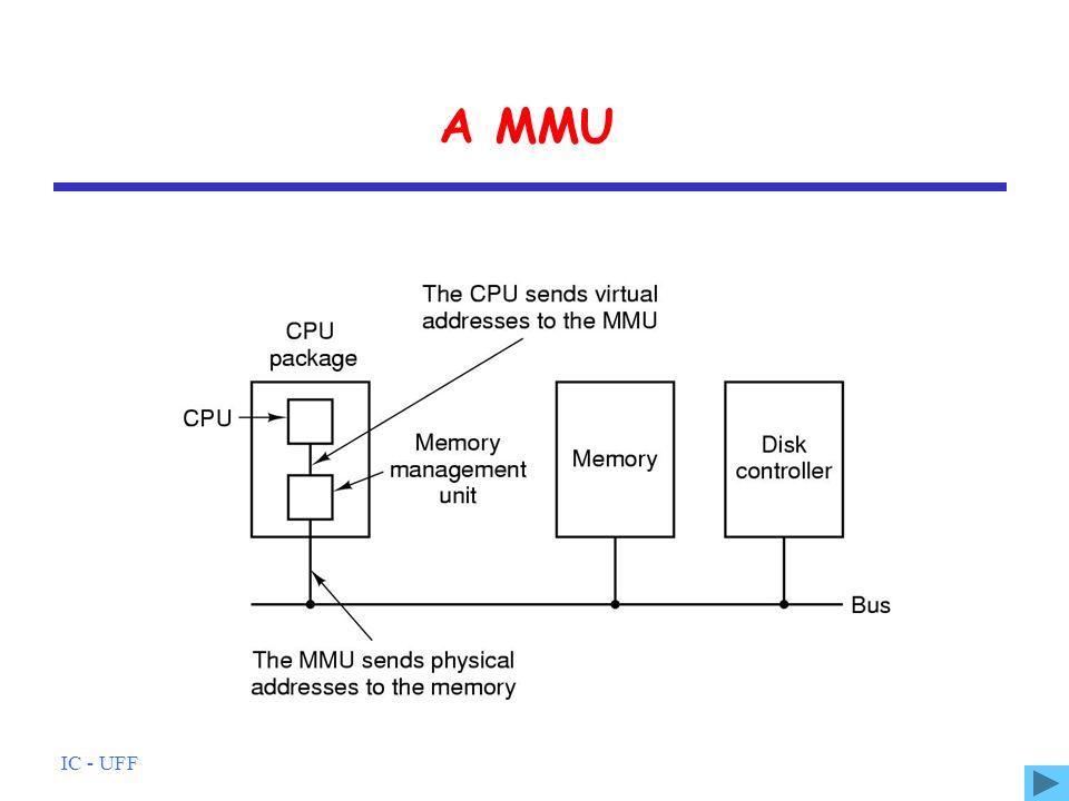 IC - UFF A MMU