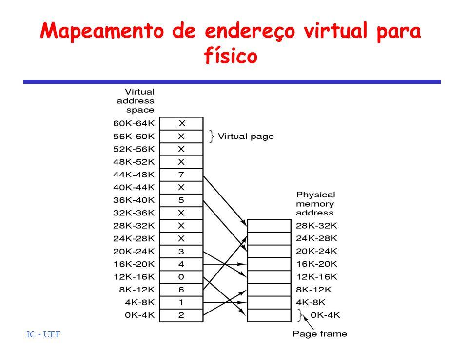 IC - UFF Mapeamento de endereço virtual para físico