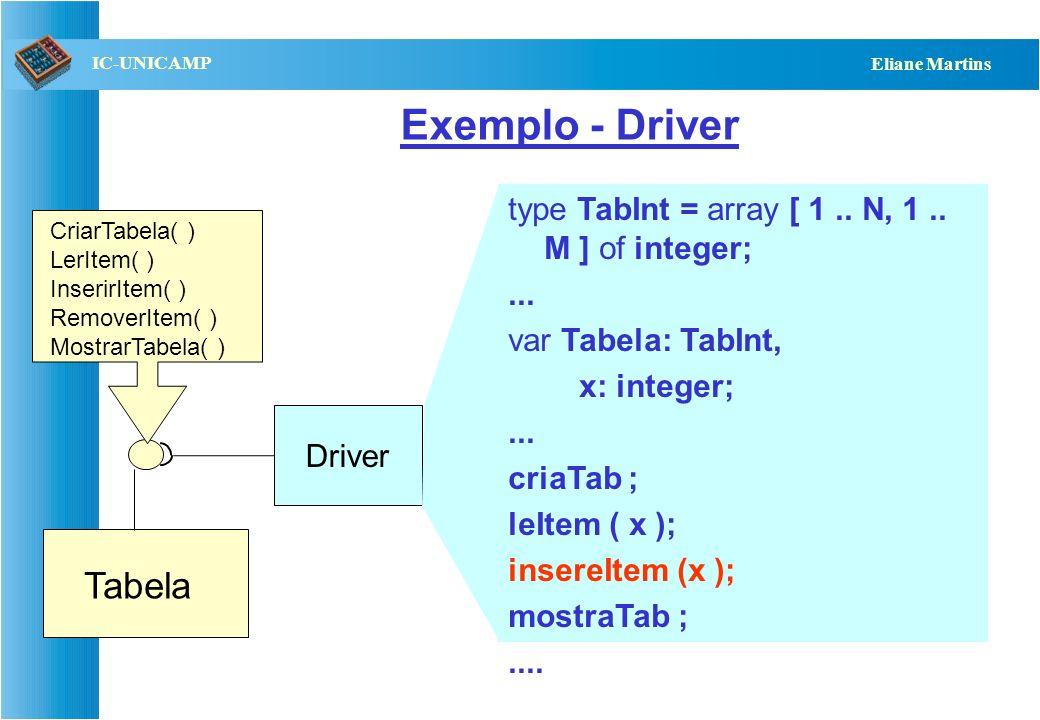 QST112 06/2001 IC-UNICAMP Eliane Martins Exemplo – componente em teste Tabela CriarTabela( ) LerItem( ) InserirItem( ) RemoverItem( ) MostrarTabela( )
