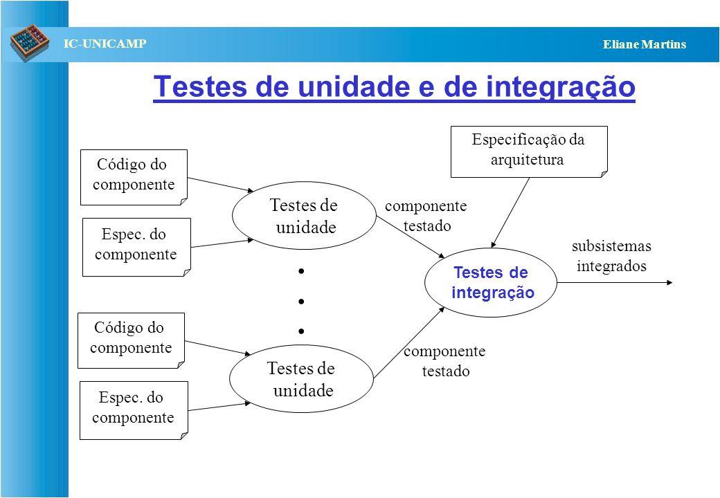 QST112 06/2001 IC-UNICAMP Eliane Martins Uso do mock: o caso de teste // Caso de teste usando o MockUser criado anteriormente public void testCanUserL