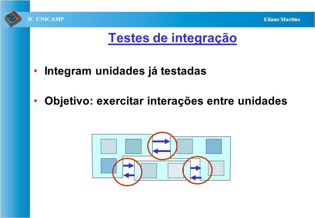 QST112 06/2001 IC-UNICAMP Eliane Martins Testes de unidade e de integração Testes de unidade Código do componente Espec. do componente Testes de unida