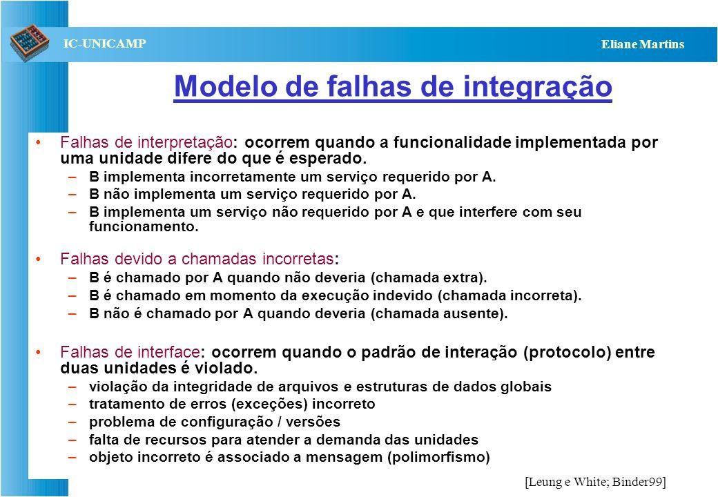 QST112 06/2001 IC-UNICAMP Eliane Martins Testes de integração Integram unidades já testadas Objetivo: exercitar interações entre unidades