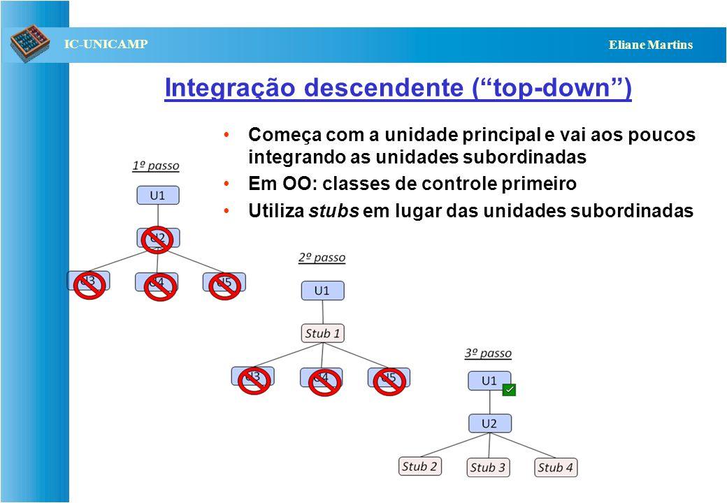 QST112 06/2001 IC-UNICAMP Eliane Martins Abordagem incremental A B T1 T2 T3 A B T1 T2 T3 T4 C A B T1 T2 T3 T4 T5 C D