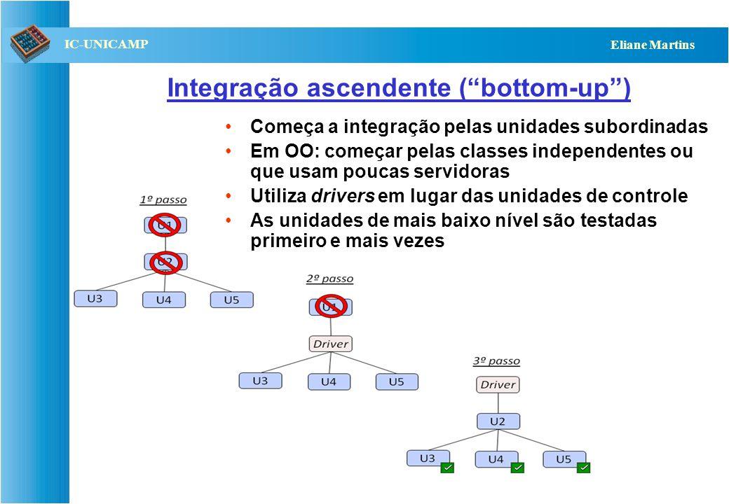 QST112 06/2001 IC-UNICAMP Eliane Martins Integração descendente (top-down) Começa com a unidade principal e vai aos poucos integrando as unidades subo