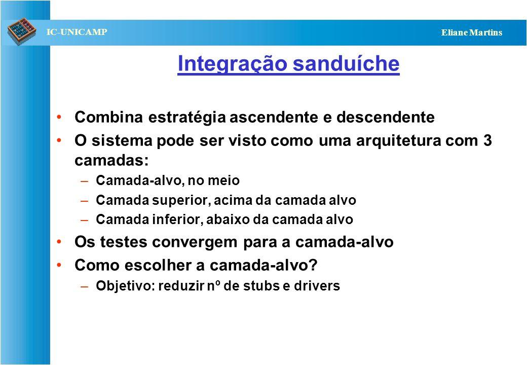 QST112 06/2001 IC-UNICAMP Eliane Martins Integração ascendente (bottom-up) Começa a integração pelas unidades subordinadas Em OO: começar pelas classe